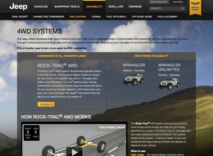 4&#215;4 Systems Page